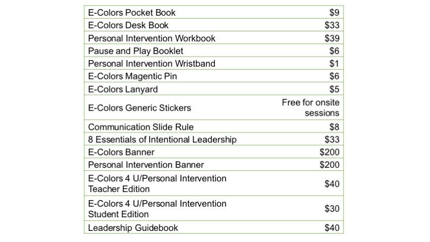 materials-pricing